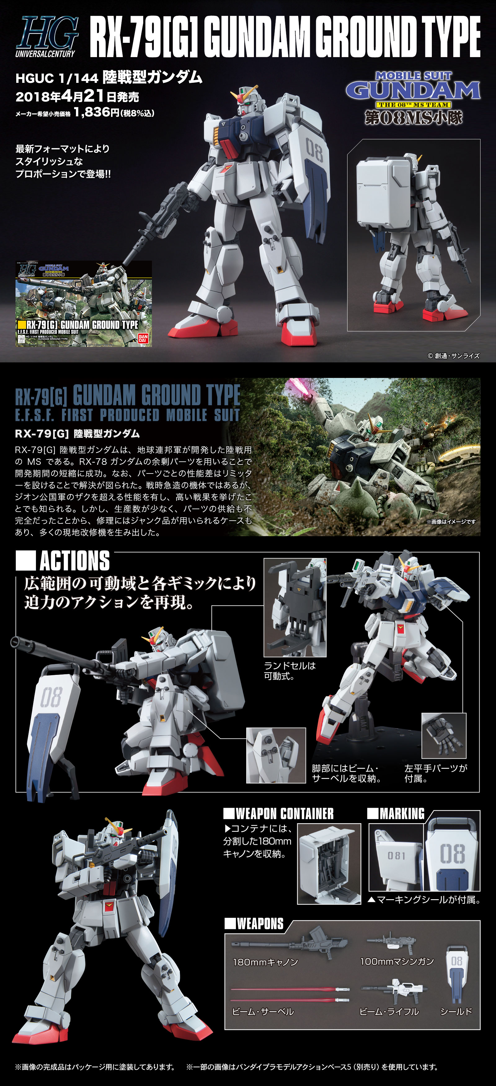 new release bandai gundam gunpla plastic model kit rx-79 gundam ground type 1/144 HGUC high grade universal century 08